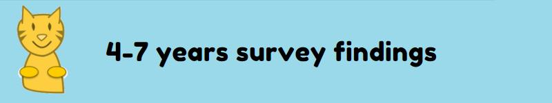 Bright Spots Survey 2021 Findings
